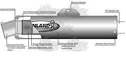 HMF Penland CanAm - 2